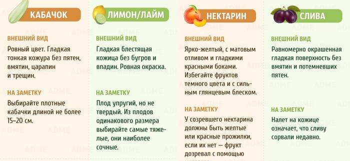 Как выбрать хорошие овощи и фрукты3 (700x322, 198Kb)