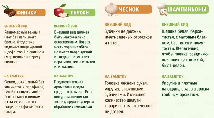 Как выбрать хорошие овощи и фрукты5 (700x387, 245Kb)