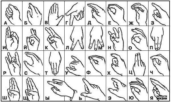 упрощенный жестовый язык (601x358, 166Kb)
