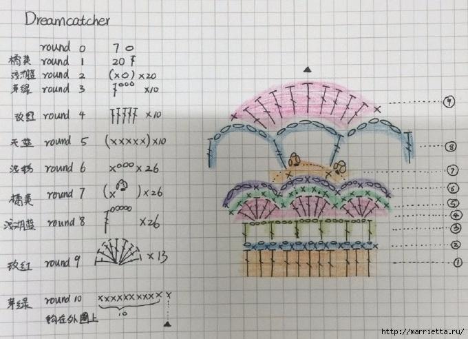 Вяжем крючком МАНДАЛУ. Схемы (3) (680x492, 219Kb)