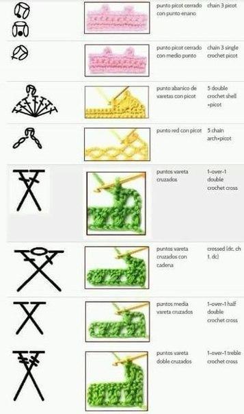 Уроки вязания крючком 7 (357x604, 119Kb)