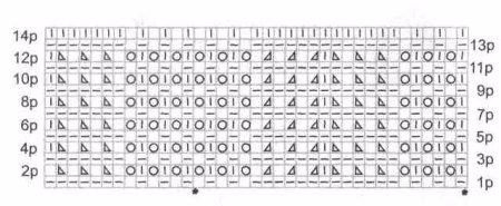 1427446718_shema-uzora-pavliniy-hvost (450x185, 73Kb)