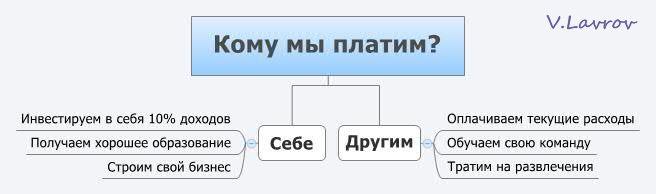 5954460_Komy_mi_platim (656x194, 18Kb)