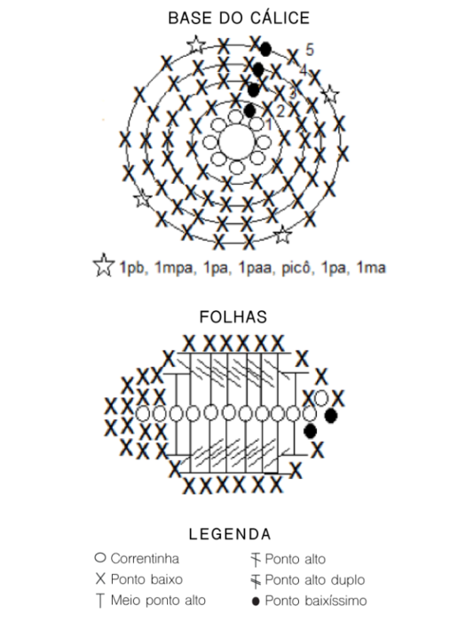 receita-rosa-euroroma-colori-fio-barbante-croche-grafico (525x700, 190Kb)