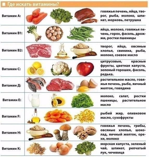 Витамины (572x604, 345Kb)
