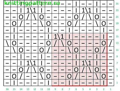 183-scheme (400x302, 132Kb)