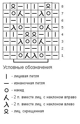Neslozhnyj-azhurnyj-uzor-spitsami-Shema-1191 (275x425, 9Kb)