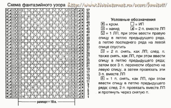 Схемы вязания спицами узоров для кардиганов