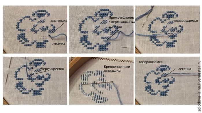 Идеальная изнанка при вышивке крестом/1783336_16012222585352d2aec16aa6210eb13381350d41ec4f1 (700x393, 114Kb)