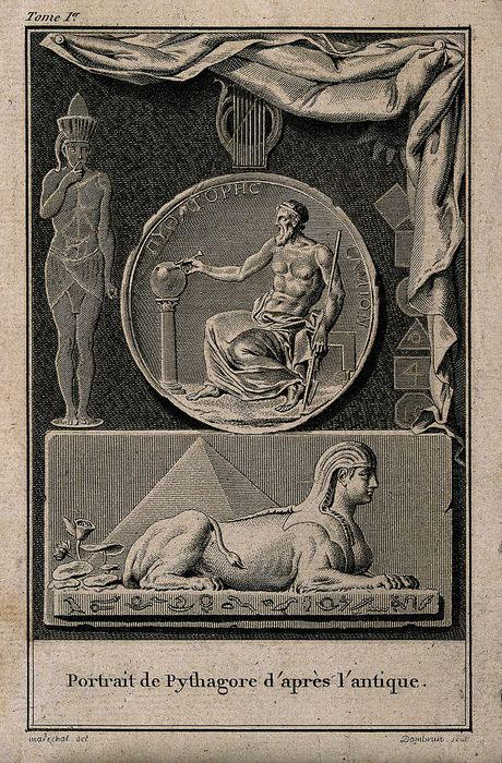 Pythagoras._Line_engraving_by_Dambrun_after_Maréchal._Wellcome_V0004823 (460x700, 122Kb)
