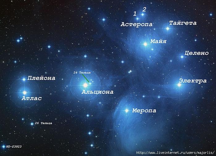 800px-Pleiades_large_ru (700x504, 217Kb)