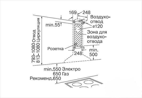 3788799_Kak_povesit_vityajky_nad_plitoi_pravilno1 (604x416, 35Kb)
