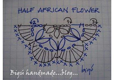 73705328_halfafricanflowergraf01 (400x283, 103Kb)