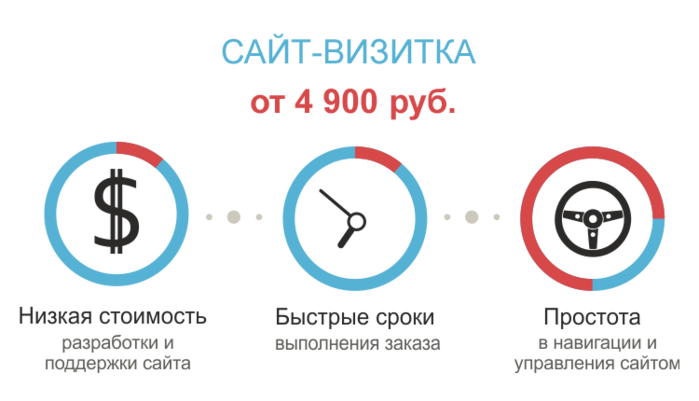 5779841_visitka2 (700x401, 65Kb)