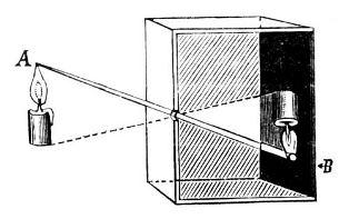 Camera_obscura (314x197, 13Kb)