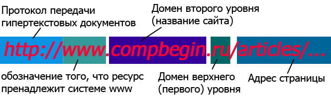 1-domain_name (665x200, 12Kb)