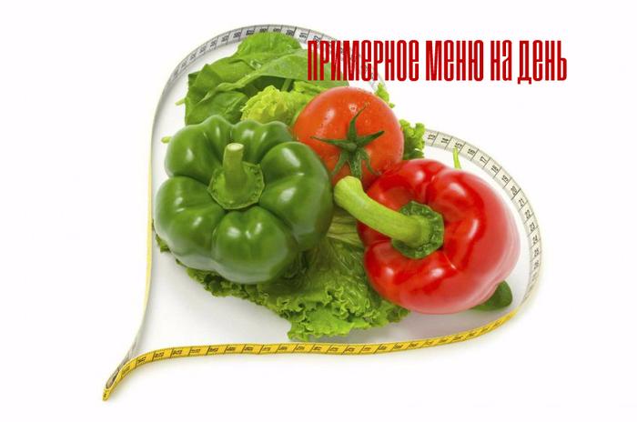 питание при повышенном холестерине и давлении