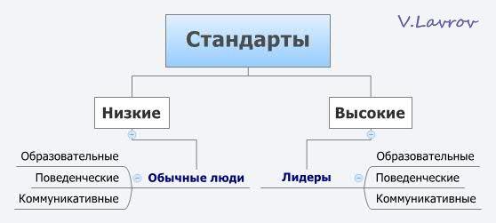 5954460_Standarti (558x251, 16Kb)