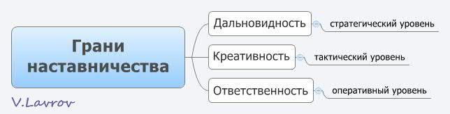 5954460_Grani_nastavnichestva (644x164, 15Kb)