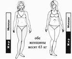 ������ diety dlja pohudenija na eleny malyshevoj zhit zdorovo (466x380, 65Kb)