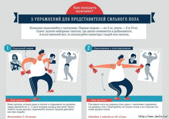 "alt=""Упражнения для представителей сильного пола""/2835299_5_yprajnenii_dlya_myjchin1 (700x493, 205Kb)"