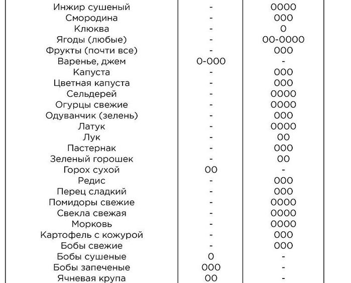 щ пр2 (700x564, 115Kb)