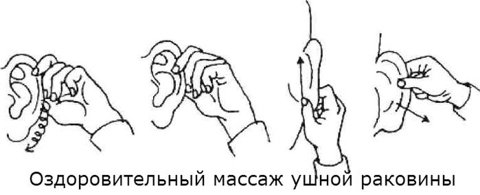 """alt=""""Точечный и оздоровительный массаж ушных раковин""""/2835299__4_ (700x284, 70Kb)"""