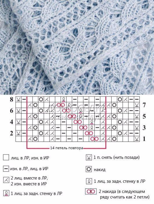 Гармоничное сочетание цветов в вязании