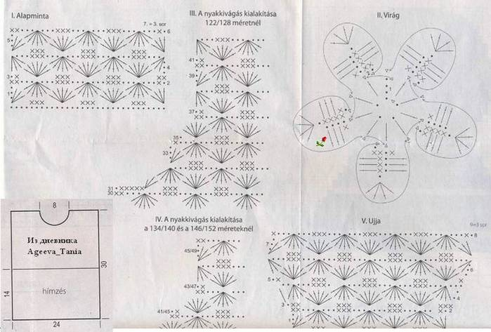 Вязание крючком. Жакет для девочки. схема вязания/3071837_222 (700x473, 56Kb)