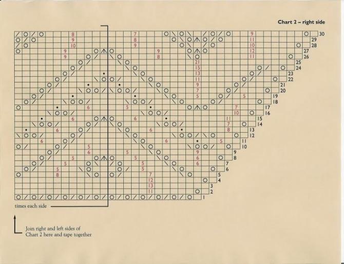 "Вязание спицами. Шаль ""Павлиний хвост"" схема вязания/3071837_282 (670x514, 96Kb)"
