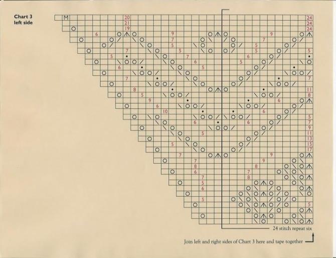 Вязание шали жар-птица из пряжи дундага кауни описание и схема 99