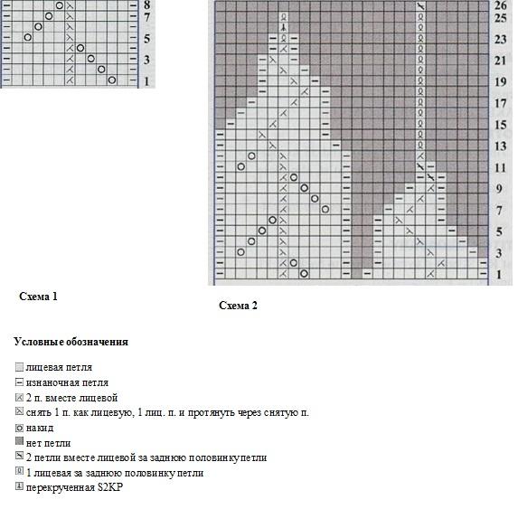 5308269_beretdevochki5 (573x563, 90Kb)