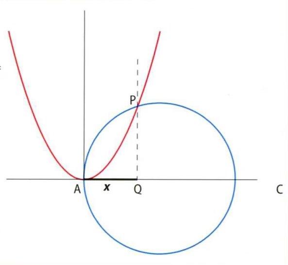 Математик Омар Хайям. Блистательные умы человечества!