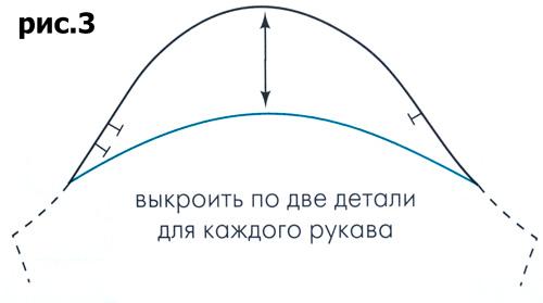 5283370_Minirykav_vikroika2 (500x279, 26Kb)