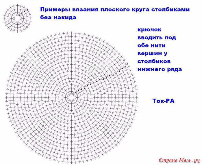 vyazanye-krugi-kryuchkom-3249-large (700x574, 311Kb)