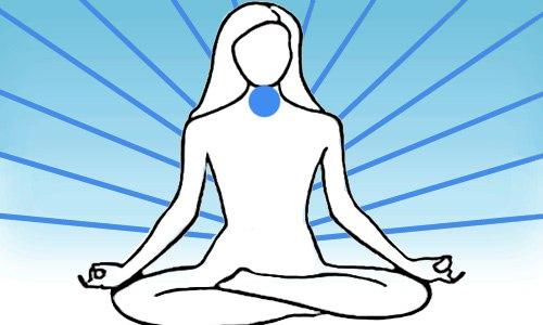 outline speech meditation