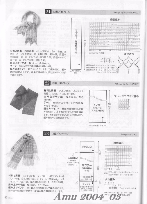 Amu 2004_03_Page_77 (506x700, 221Kb)