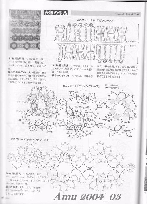 Amu 2004_03_Page_81 (506x700, 249Kb)