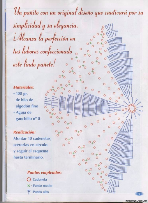 Вязание крючком. Салфетки. схема вязания/3071837_292 (508x699, 334Kb)