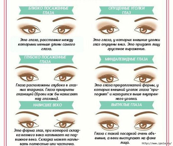 Каким типам глаз какой макияж