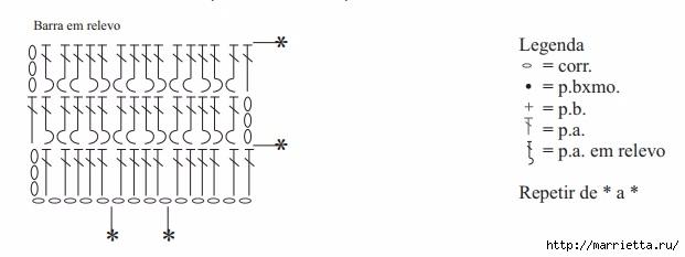 Летняя юбка крючком. Схемы вязания (3) (621x233, 57Kb)