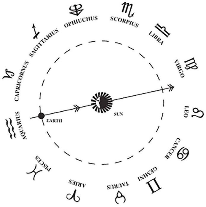 НАСА рассказало, как за 3000 лет сместились знаки зодиака: не Телец, а Близнецы!