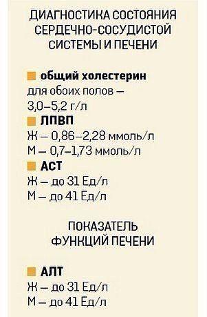 таблица6 (301x459, 93Kb)