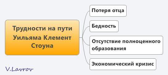 5954460_Trydnosti_na_pyti_Yilyama_Klement_Stoyna (544x243, 16Kb)