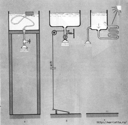 Как построить летний душ для дачи своими руками (5) (516x503, 112Kb)