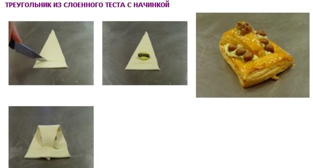 Треугольник с начинкой (610x328, 87Kb)