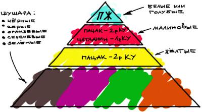 http://img1.liveinternet.ru/images/attach/d/0/136/896/136896605_4514057_1397086_original.jpg