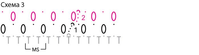 3424885_bca73f0c68230324ef738a0b5ce80848 (700x193, 33Kb)