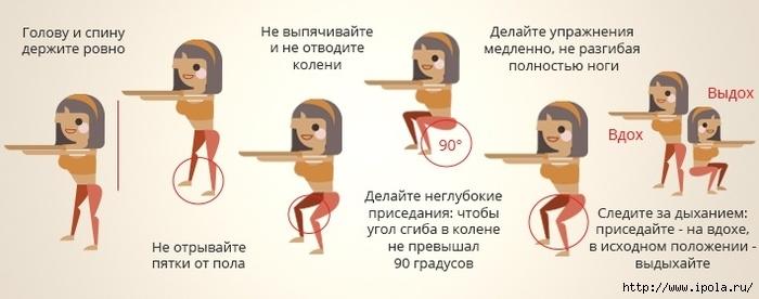 """alt=""""Как приседать правильно, с пользой для здоровья""""/2835299_VIPOLNENIE_PRISEDANII (700x276, 111Kb)"""