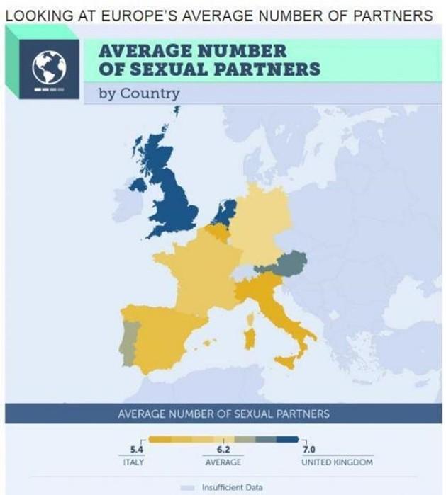 Социологи посчитали, сколько ceкcуальных партнеров считается нормой в разных странах